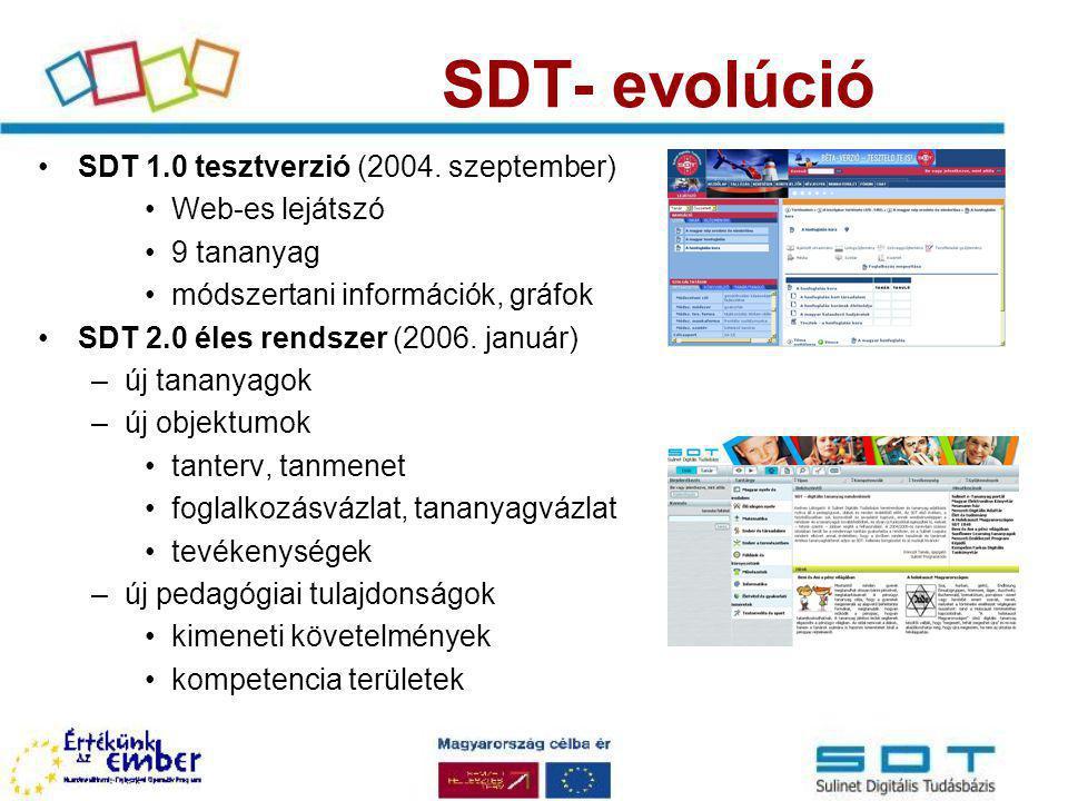 SDT- evolúció SDT 1.0 tesztverzió (2004. szeptember) Web-es lejátszó 9 tananyag módszertani információk, gráfok SDT 2.0 éles rendszer (2006. január) –