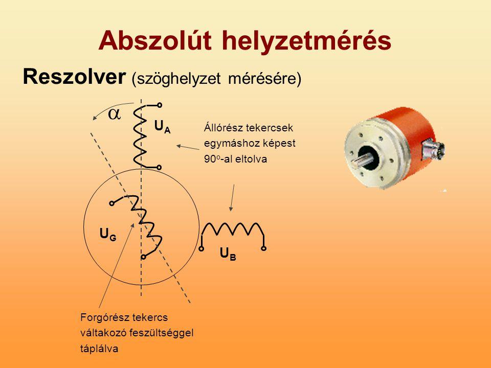 Abszolút helyzetmérés Reszolver (szöghelyzet mérésére) Állórész tekercsek egymáshoz képest 90 o -al eltolva Forgórész tekercs váltakozó feszültséggel