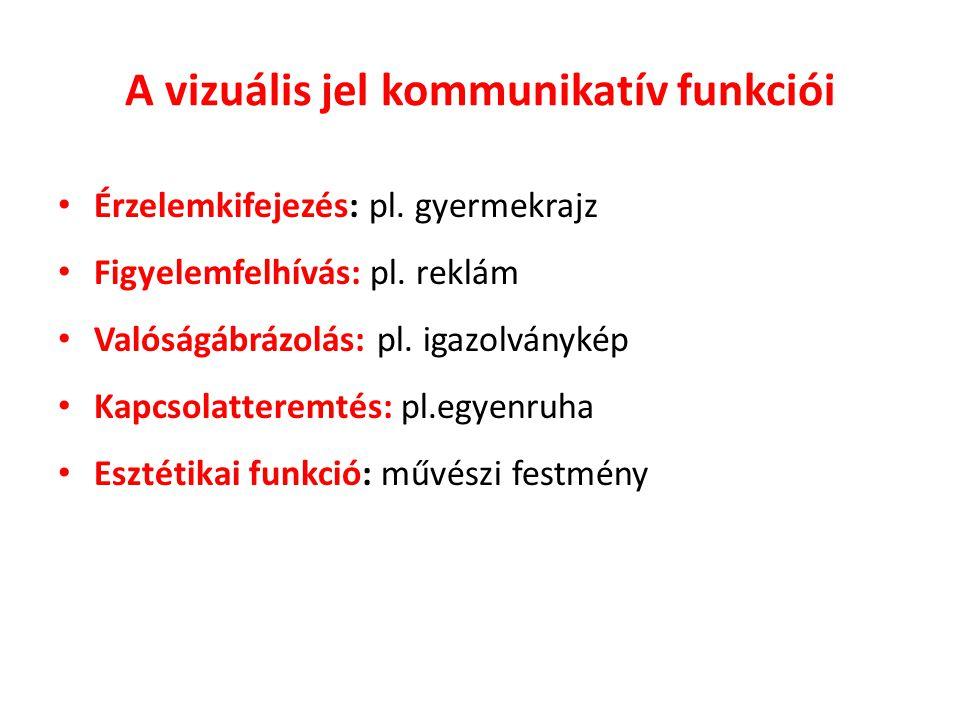 A vizuális jel kommunikatív funkciói Érzelemkifejezés: pl. gyermekrajz Figyelemfelhívás: pl. reklám Valóságábrázolás: pl. igazolványkép Kapcsolatterem