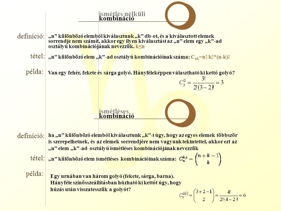 """g ismétlés nélküli ismétléses kombináció definíció: tétel: példa: definíció: tétel: példa: m m """"n"""" különböző elemből kiválasztunk """"k"""" db-ot, és a kivá"""