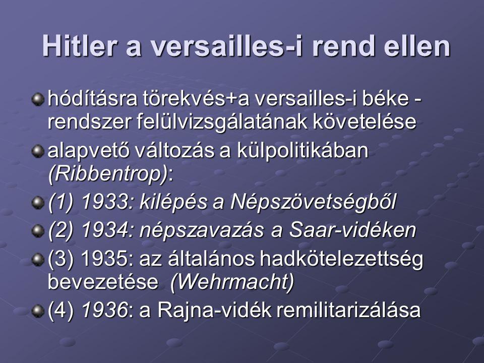 Hitler a versailles-i rend ellen Hitler a versailles-i rend ellen hódításra törekvés+a versailles-i béke - rendszer felülvizsgálatának követelése alap