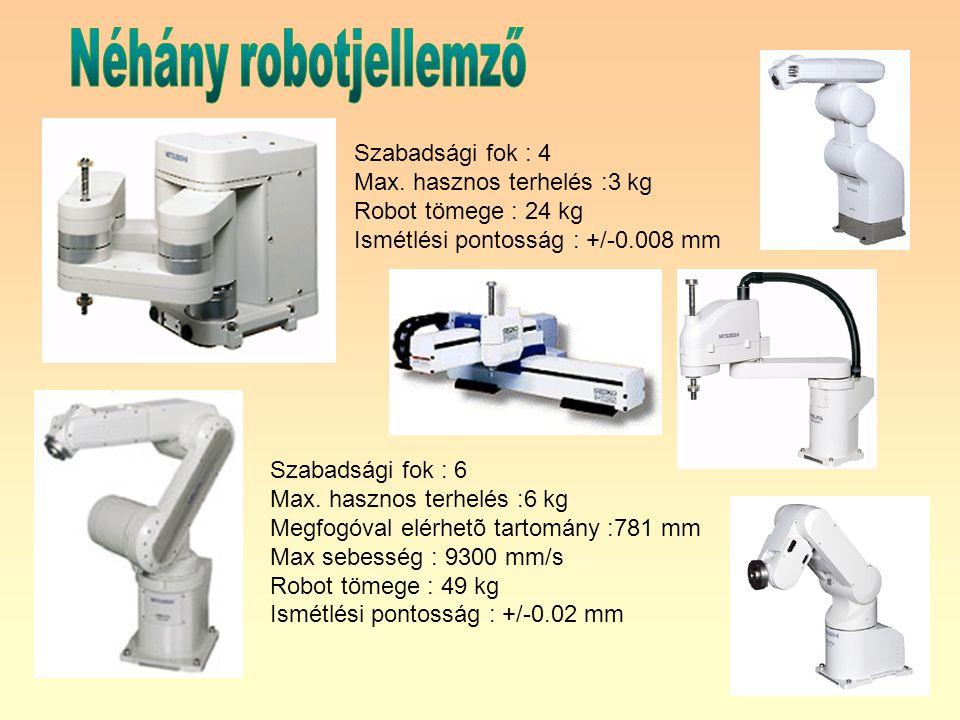 Szabadsági fok : 4 Max. hasznos terhelés :3 kg Robot tömege : 24 kg Ismétlési pontosság : +/-0.008 mm Szabadsági fok : 6 Max. hasznos terhelés :6 kg M