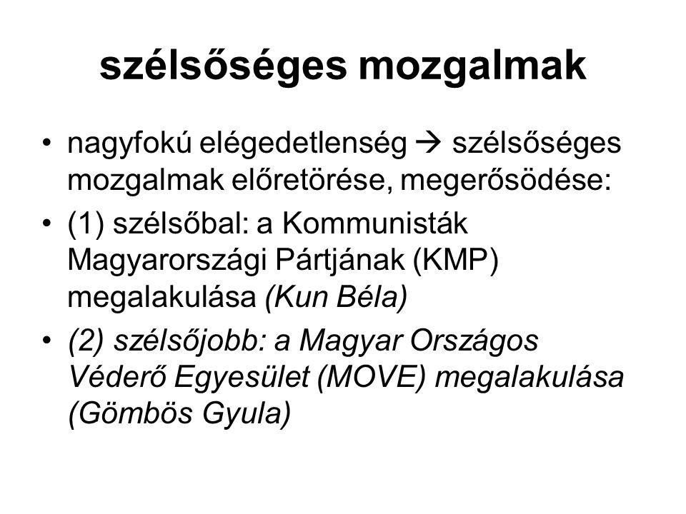 szélsőséges mozgalmak nagyfokú elégedetlenség  szélsőséges mozgalmak előretörése, megerősödése: (1) szélsőbal: a Kommunisták Magyarországi Pártjának
