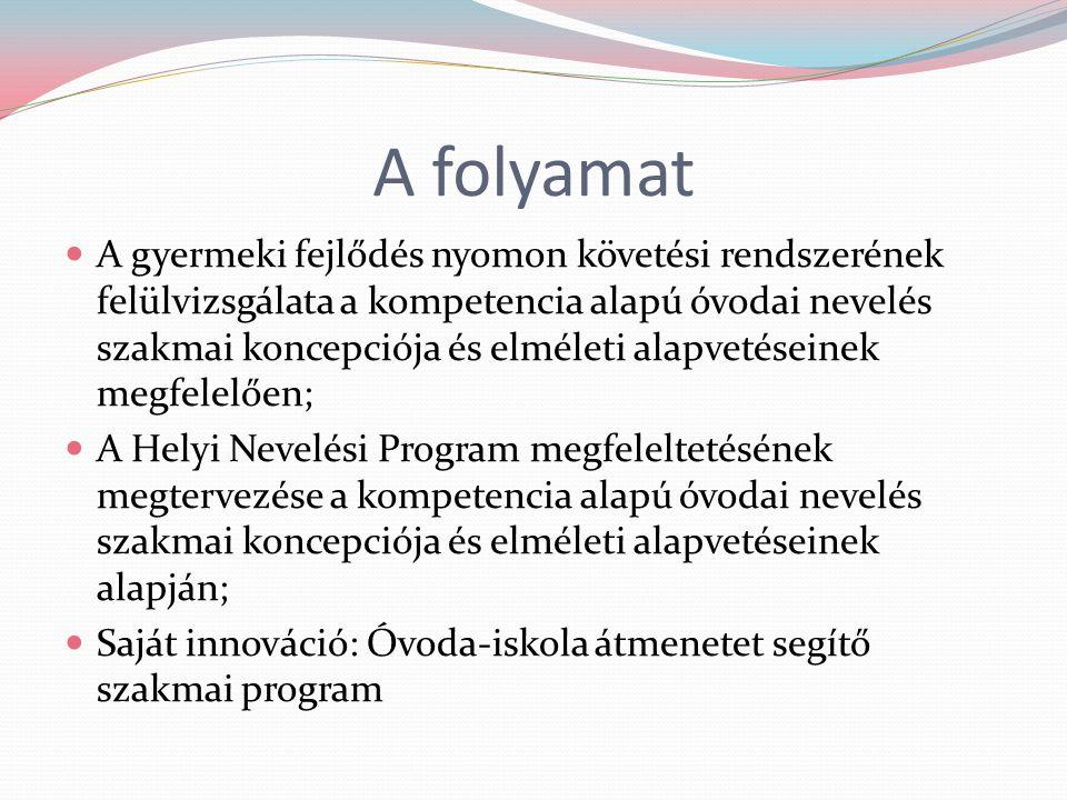A folyamat A gyermeki fejlődés nyomon követési rendszerének felülvizsgálata a kompetencia alapú óvodai nevelés szakmai koncepciója és elméleti alapvet