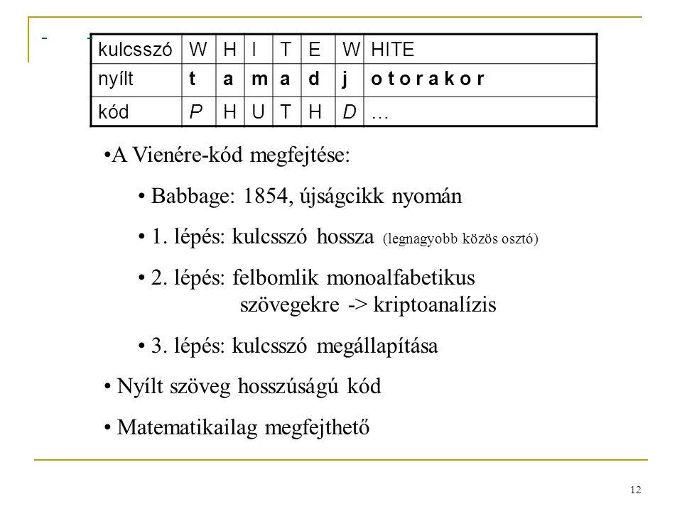 12 kulcsszóWHITEWHITE nyílttamadjo t o r a k o r kódPHUTHD… A Vienére-kód megfejtése: Babbage: 1854, újságcikk nyomán 1. lépés: kulcsszó hossza (legna