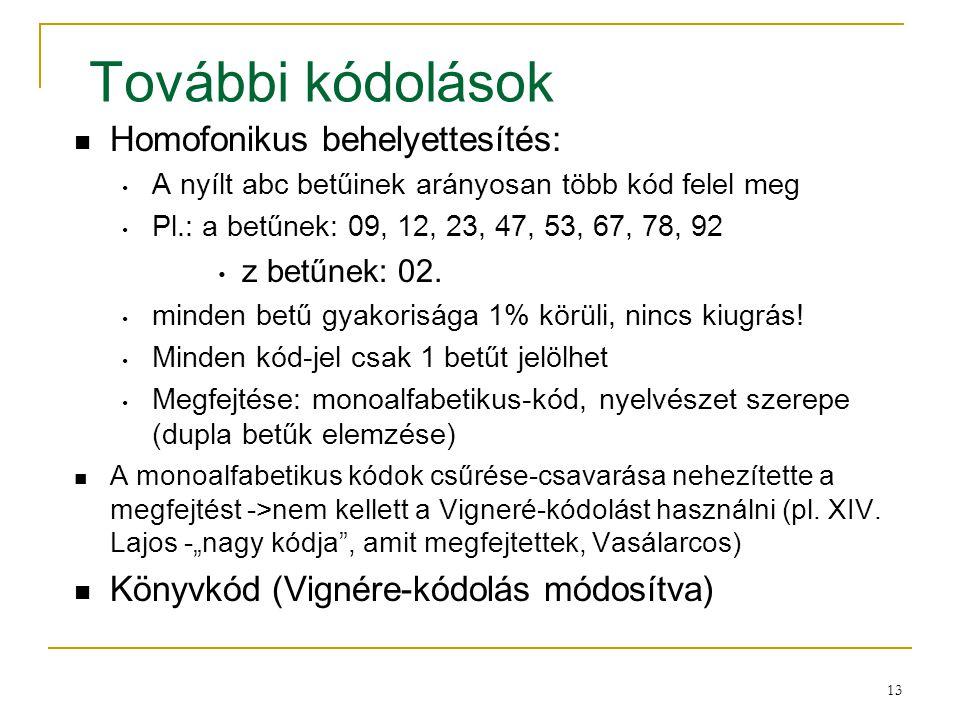 13 További kódolások Homofonikus behelyettesítés: A nyílt abc betűinek arányosan több kód felel meg Pl.: a betűnek: 09, 12, 23, 47, 53, 67, 78, 92 z b