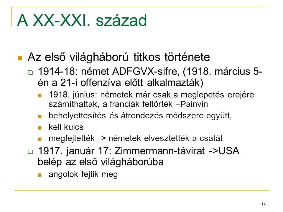 15 A XX-XXI. század Az első világháború titkos története  1914-18: német ADFGVX-sifre, (1918. március 5- én a 21-i offenzíva előtt alkalmazták) 1918.