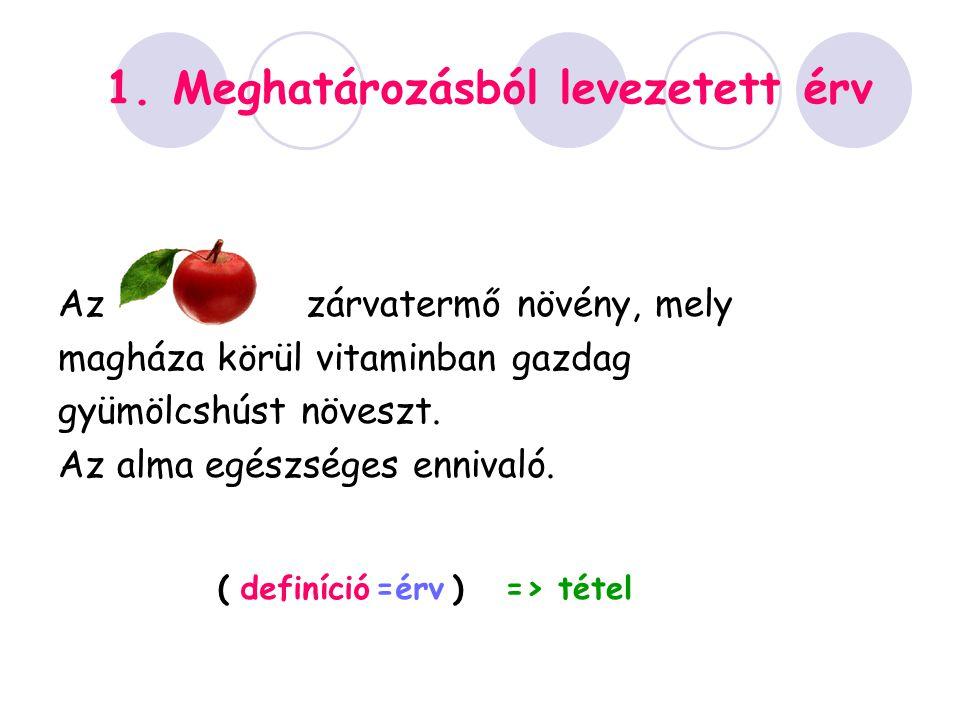 1. Meghatározásból levezetett érv Az zárvatermő növény, mely magháza körül vitaminban gazdag gyümölcshúst növeszt. Az alma egészséges ennivaló. definí