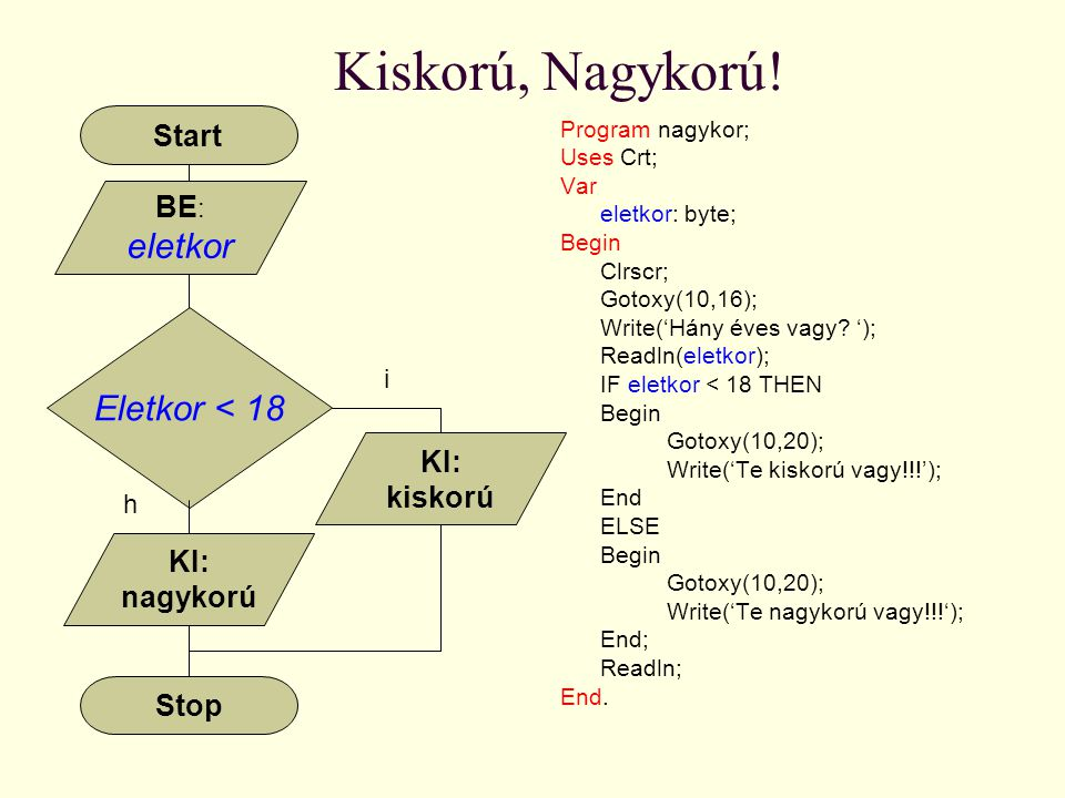 Kiskorú, Nagykorú! Program nagykor; Uses Crt; Var eletkor: byte; Begin Clrscr; Gotoxy(10,16); Write('Hány éves vagy? '); Readln(eletkor); IF eletkor <