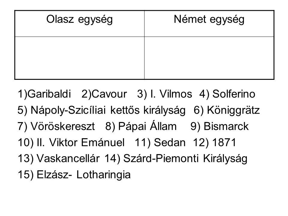Olasz egységNémet egység 1)Garibaldi 2)Cavour 3) I.