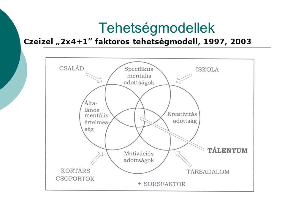 """Tehetségmodellek  Czeizel """"2x4+1"""" faktoros tehetségmodell, 1997, 2003"""