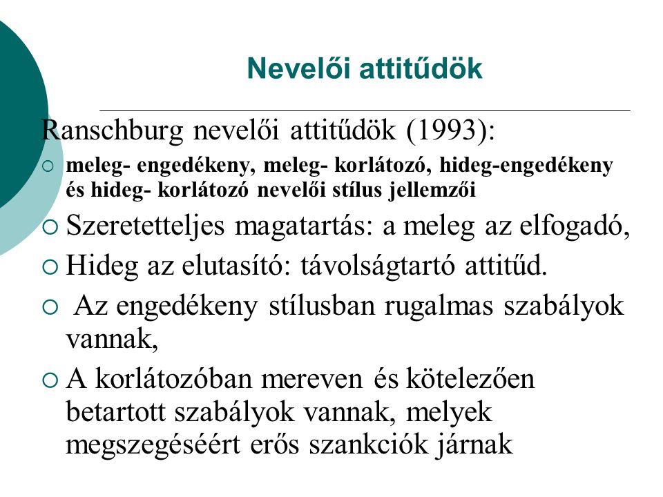 Nevelői attitűdök Ranschburg nevelői attitűdök (1993):  meleg- engedékeny, meleg- korlátozó, hideg-engedékeny és hideg- korlátozó nevelői stílus jell