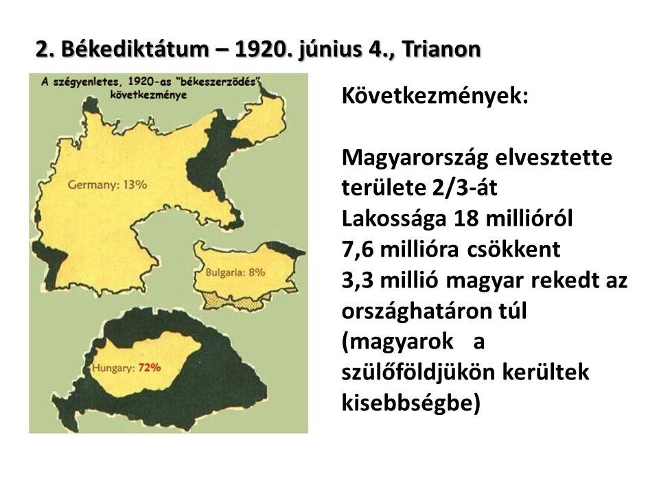 Következmények: Magyarország elvesztette területe 2/3-át Lakossága 18 millióról 7,6 millióra csökkent 3,3 millió magyar rekedt az országhatáron túl (magyarok a szülőföldjükön kerültek kisebbségbe) 2.