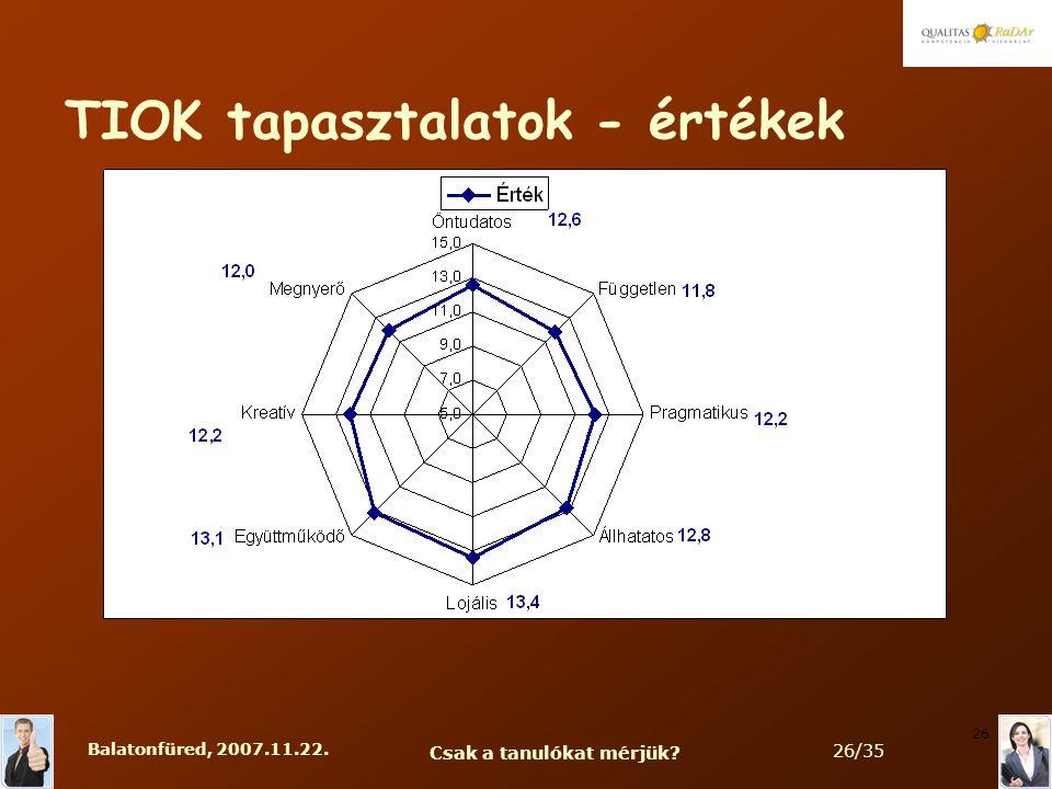 Balatonfüred, 2007.11.22. Csak a tanulókat mérjük 26/35 26 TIOK tapasztalatok - értékek
