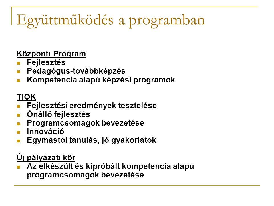Együttműködés a programban Központi Program Fejlesztés Pedagógus-továbbképzés Kompetencia alapú képzési programok TIOK Fejlesztési eredmények tesztelése Önálló fejlesztés Programcsomagok bevezetése Innováció Egymástól tanulás, jó gyakorlatok Új pályázati kör Az elkészült és kipróbált kompetencia alapú programcsomagok bevezetése