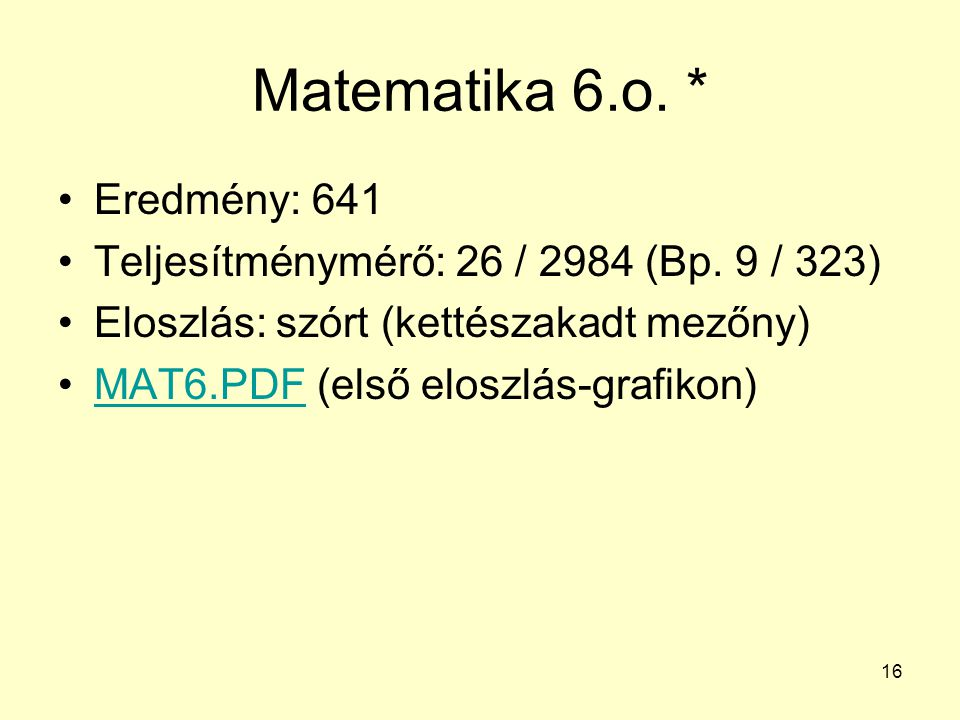 16 Matematika 6.o. * Eredmény: 641 Teljesítménymérő: 26 / 2984 (Bp. 9 / 323) Eloszlás: szórt (kettészakadt mezőny) MAT6.PDF (első eloszlás-grafikon)MA