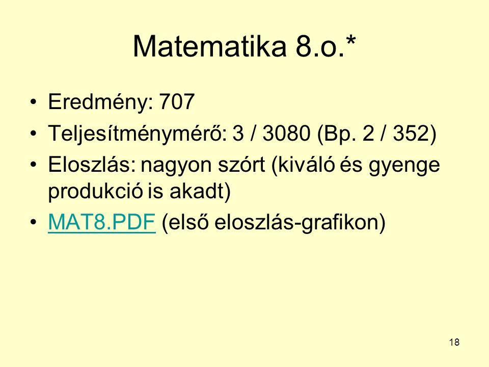 18 Matematika 8.o.* Eredmény: 707 Teljesítménymérő: 3 / 3080 (Bp. 2 / 352) Eloszlás: nagyon szórt (kiváló és gyenge produkció is akadt) MAT8.PDF (első