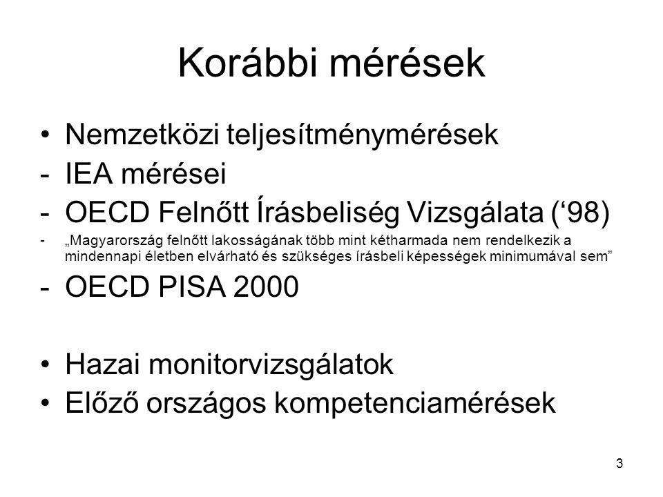 """3 Korábbi mérések Nemzetközi teljesítménymérések -IEA mérései -OECD Felnőtt Írásbeliség Vizsgálata ('98) -""""Magyarország felnőtt lakosságának több mint kétharmada nem rendelkezik a mindennapi életben elvárható és szükséges írásbeli képességek minimumával sem -OECD PISA 2000 Hazai monitorvizsgálatok Előző országos kompetenciamérések"""