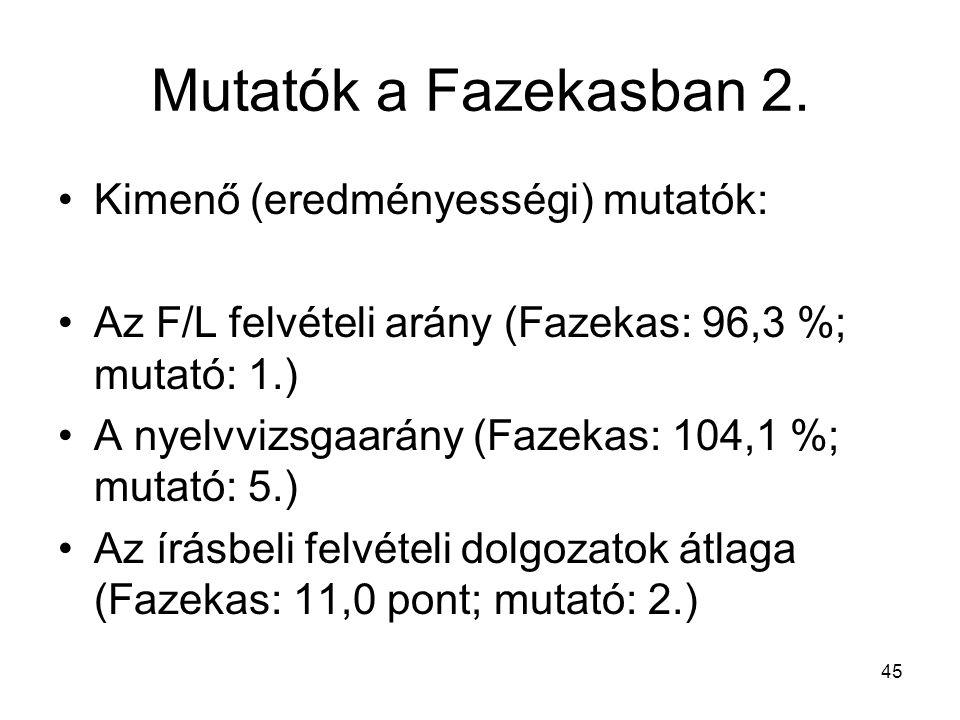 45 Mutatók a Fazekasban 2. Kimenő (eredményességi) mutatók: Az F/L felvételi arány (Fazekas: 96,3 %; mutató: 1.) A nyelvvizsgaarány (Fazekas: 104,1 %;