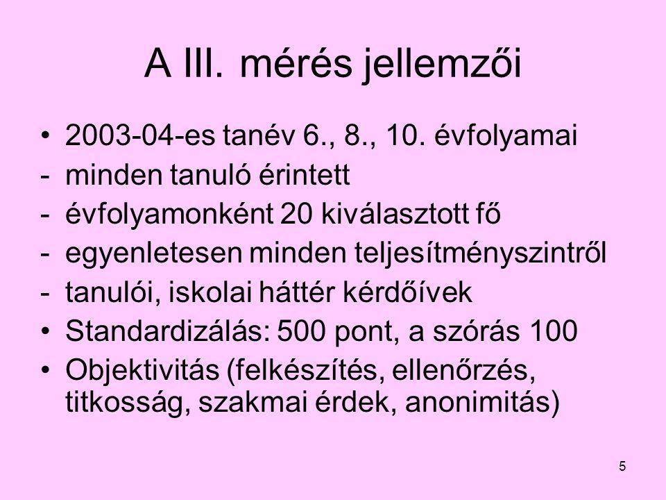 5 A III. mérés jellemzői 2003-04-es tanév 6., 8., 10. évfolyamai -minden tanuló érintett -évfolyamonként 20 kiválasztott fő -egyenletesen minden telje