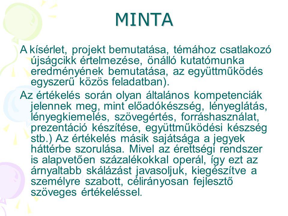 MINTA A kísérlet, projekt bemutatása, témához csatlakozó újságcikk értelmezése, önálló kutatómunka eredményének bemutatása, az együttműködés egyszerű