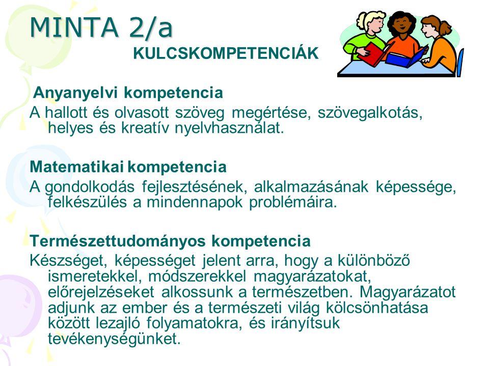MINTA 2/a KULCSKOMPETENCIÁK Anyanyelvi kompetencia A hallott és olvasott szöveg megértése, szövegalkotás, helyes és kreatív nyelvhasználat. Matematika