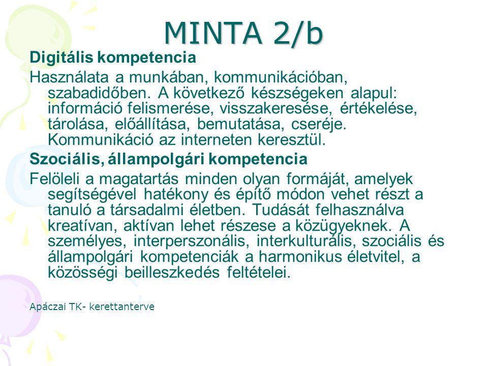MINTA 2/b Digitális kompetencia Használata a munkában, kommunikációban, szabadidőben. A következő készségeken alapul: információ felismerése, visszake