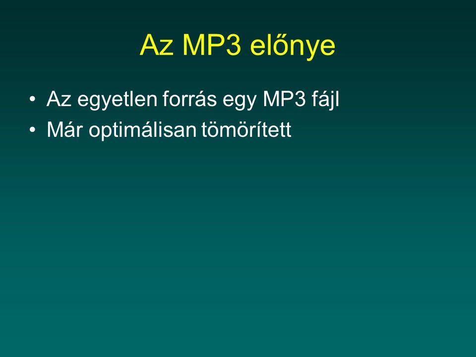 Az MP3 előnye Az egyetlen forrás egy MP3 fájl Már optimálisan tömörített