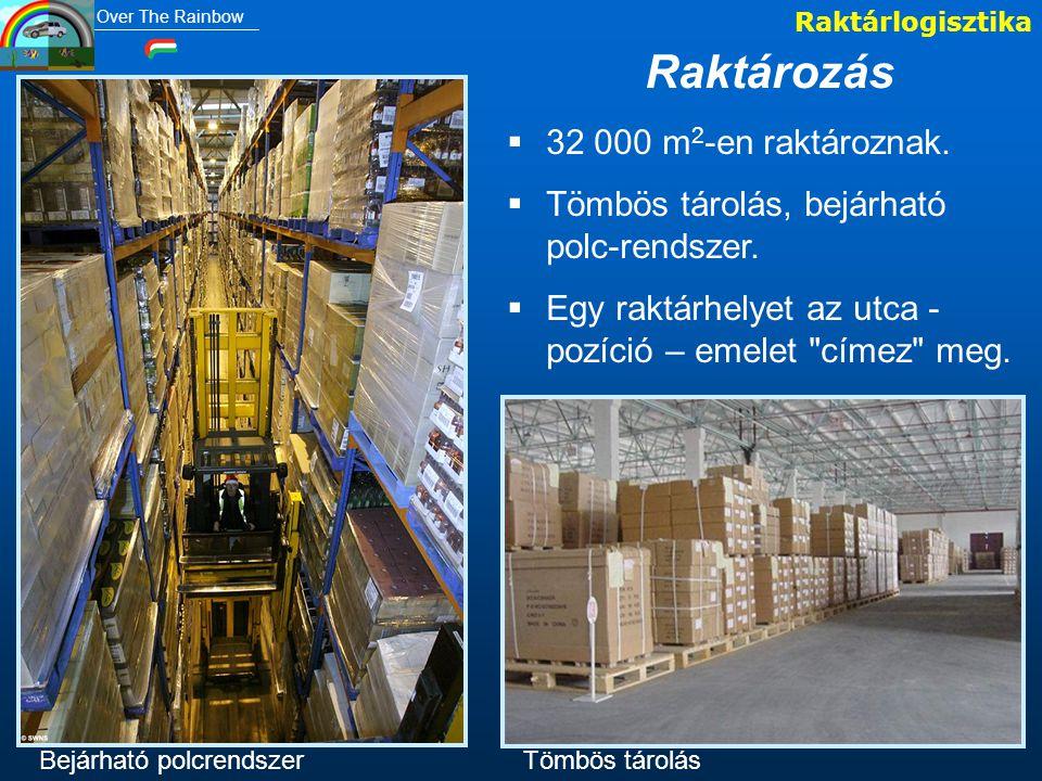 Raktározás  32 000 m 2 -en raktároznak.  Tömbös tárolás, bejárható polc-rendszer.  Egy raktárhelyet az utca - pozíció – emelet