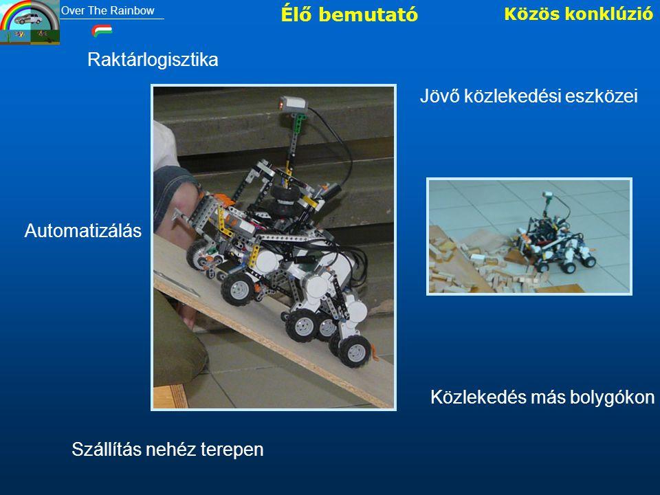 Közös konklúzió Raktárlogisztika Jövő közlekedési eszközei Közlekedés más bolygókon Automatizálás Szállítás nehéz terepen Élő bemutató Over The Rainbow