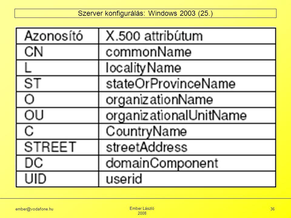 ember@vodafone.hu Ember László 2008 36 Szerver konfigurálás: Windows 2003 (25.)