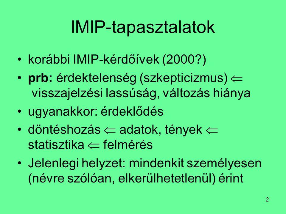 2 IMIP-tapasztalatok korábbi IMIP-kérdőívek (2000?) prb: érdektelenség (szkepticizmus)  visszajelzési lassúság, változás hiánya ugyanakkor: érdeklődé