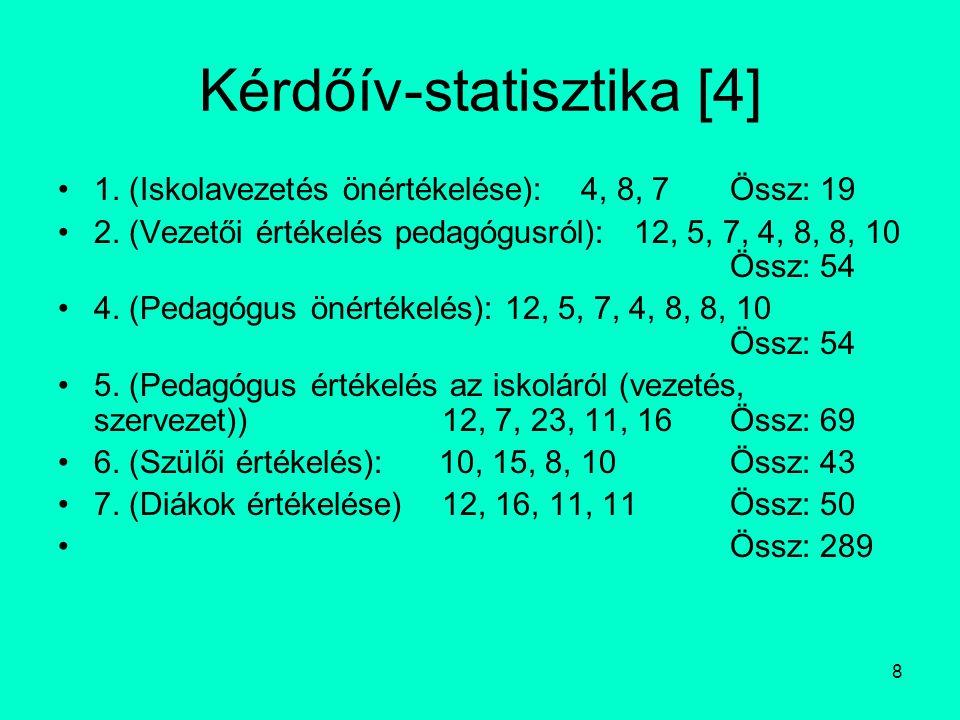 8 Kérdőív-statisztika [4] 1. (Iskolavezetés önértékelése): 4, 8, 7Össz: 19 2. (Vezetői értékelés pedagógusról):12, 5, 7, 4, 8, 8, 10 Össz: 54 4. (Peda