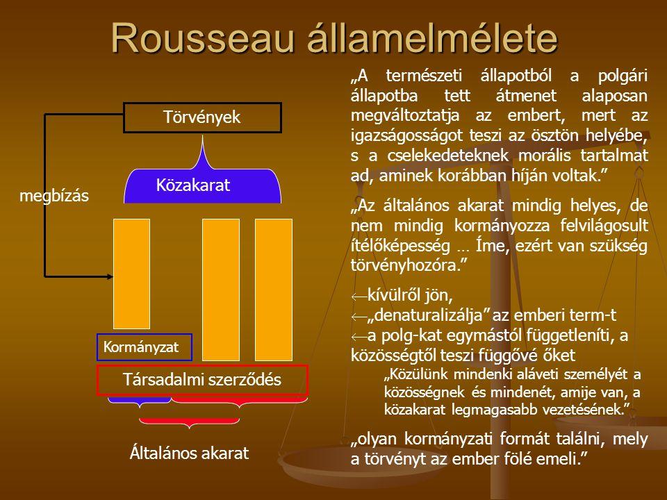 """Rousseau államelmélete Általános akarat Társadalmi szerződés Kormányzat Közakarat Törvények megbízás """"A természeti állapotból a polgári állapotba tett"""