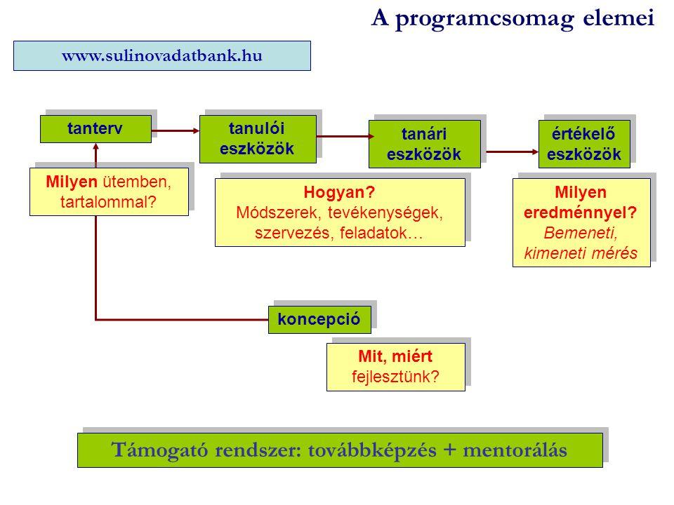 Beszélgető-kör