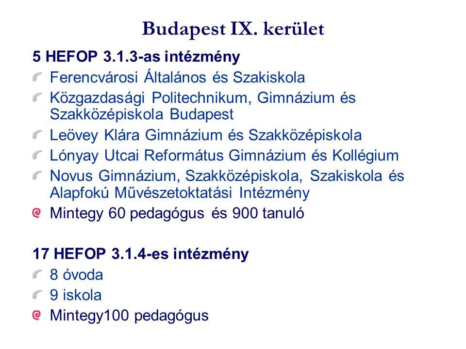 Budapest IX.