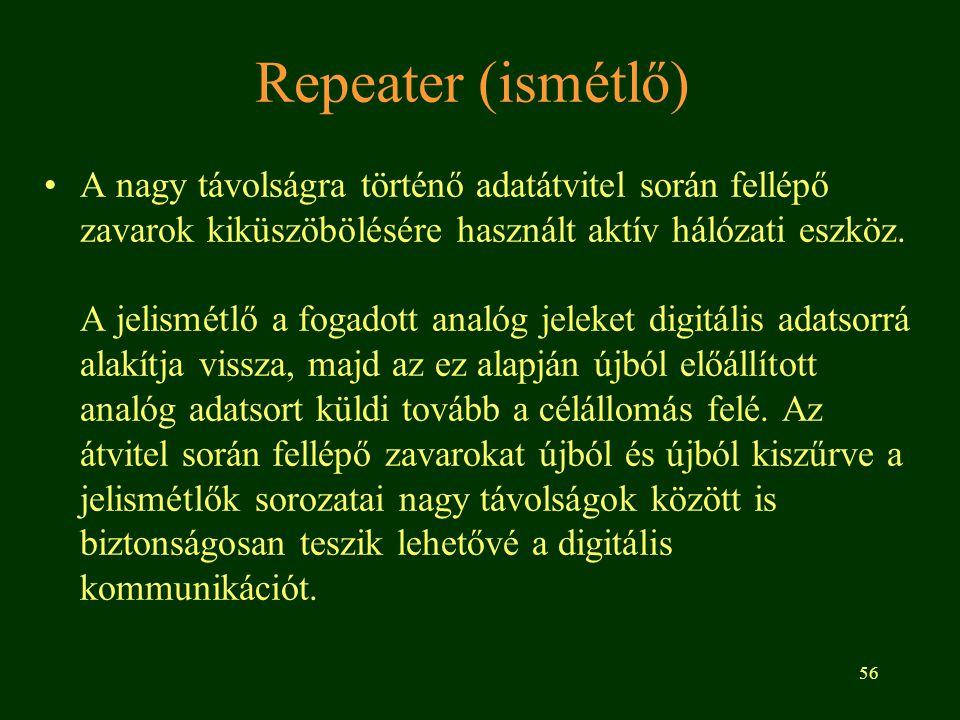 56 Repeater (ismétlő) A nagy távolságra történő adatátvitel során fellépő zavarok kiküszöbölésére használt aktív hálózati eszköz. A jelismétlő a fogad