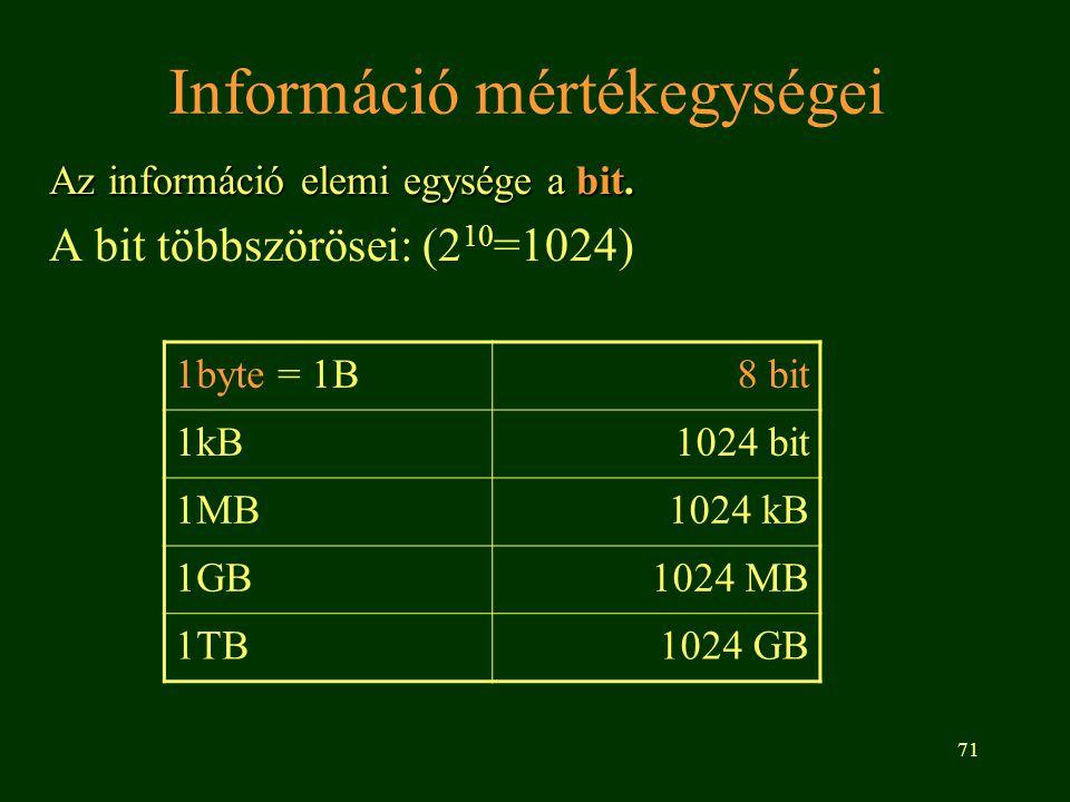 71 Információ mértékegységei Az információ elemi egysége a bit. A bit többszörösei: (2 10 =1024) 1byte = 1B8 bit 1kB1024 bit 1MB1024 kB 1GB1024 MB 1TB