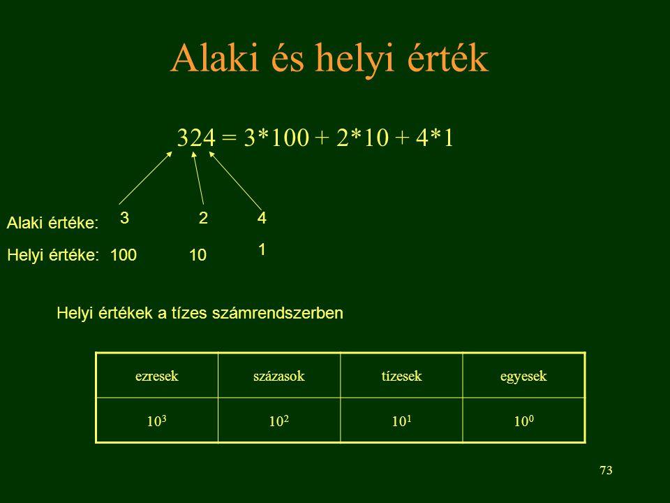 73 Alaki és helyi érték 324 = 3*100 + 2*10 + 4*1 Alaki értéke: Helyi értéke: 3 100 2 10 Helyi értékek a tízes számrendszerben ezresekszázasoktízesekeg