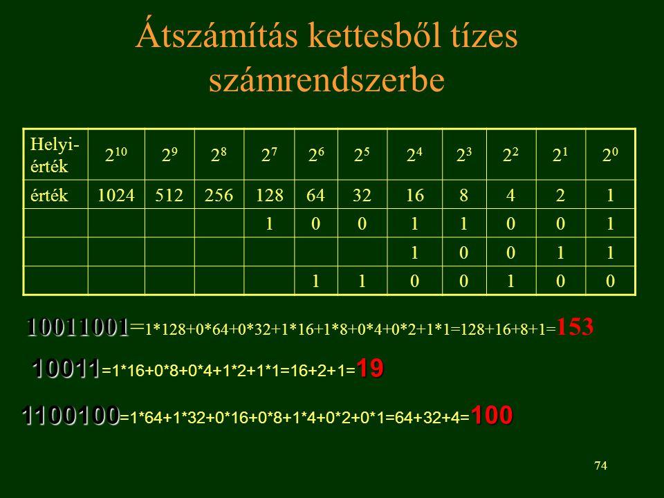 74 Átszámítás kettesből tízes számrendszerbe 10011001= 1*128+0*64+0*32+1*16+1*8+0*4+0*2+1*1=128+16+8+1= 153 Helyi- érték 2 10 2929 2828 2727 2626 2525