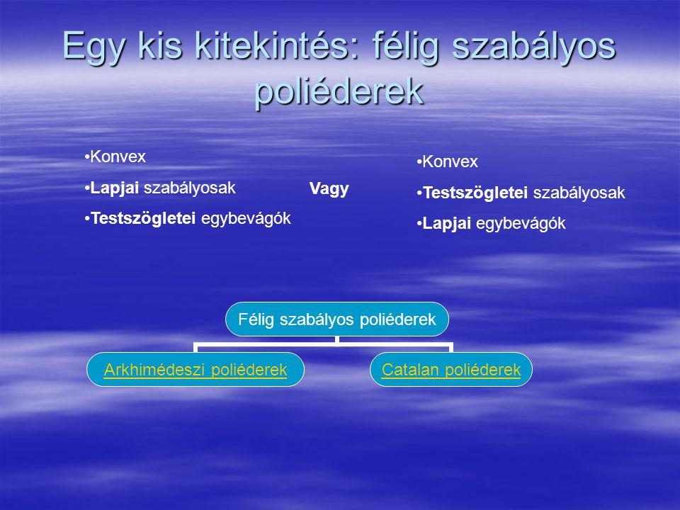 Egy kis kitekintés: félig szabályos poliéderek Félig szabályos poliéderek Arkhimédeszi poliéderek Catalan poliéderek Konvex Lapjai szabályosak Testszö