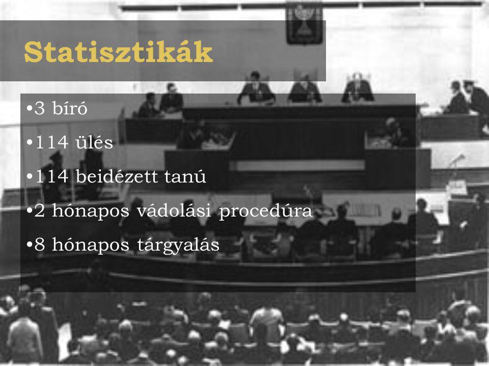 Statisztikák 3 bíró 114 ülés 114 beidézett tanú 2 hónapos vádolási procedúra 8 hónapos tárgyalás