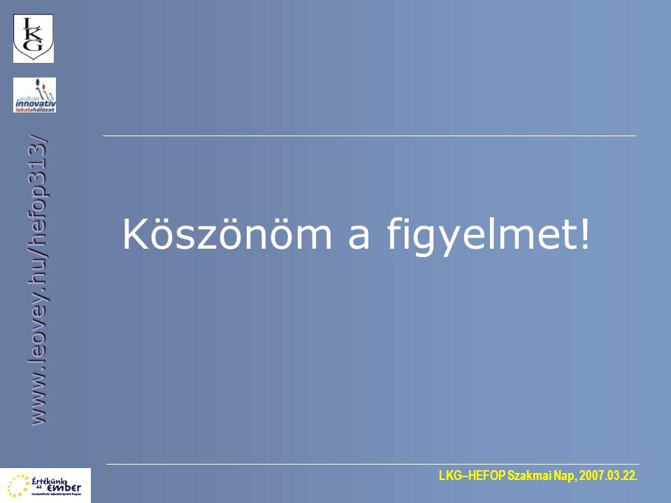 LKG–HEFOP Szakmai Nap, 2007.03.22. www.leovey.hu/hefop313 /