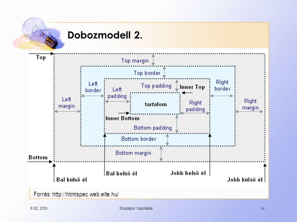 © BZ, 2006Stíluslapok használata14 Dobozmodell 2. Forrás: http://htmlspec.web.elte.hu/