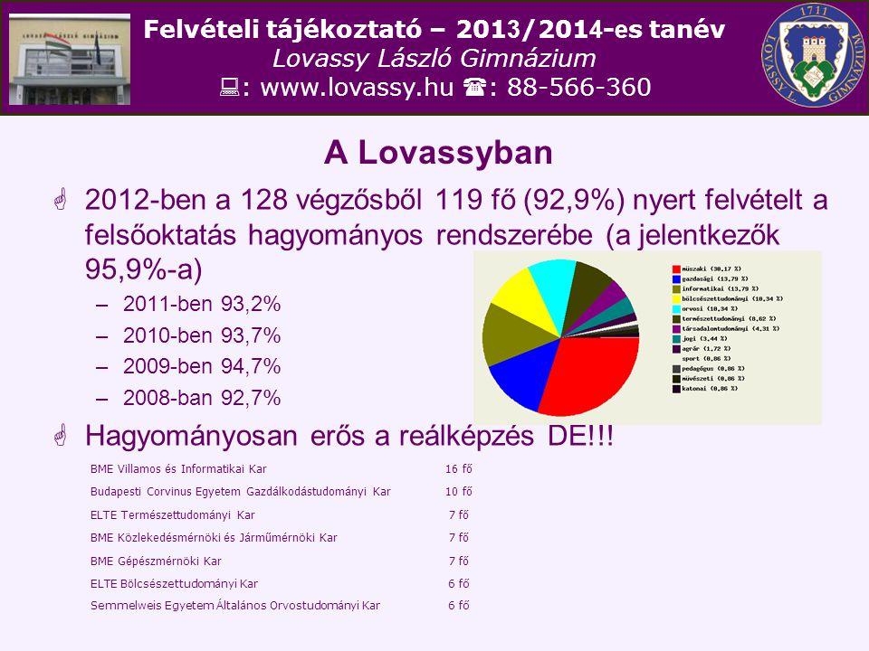 Felvételi tájékoztató – 201 3 /201 4 - e s tanév Lovassy László Gimnázium  : www.lovassy.hu  : 88-566-360 Minta jelentkezések az írásbeli vizsgára I.