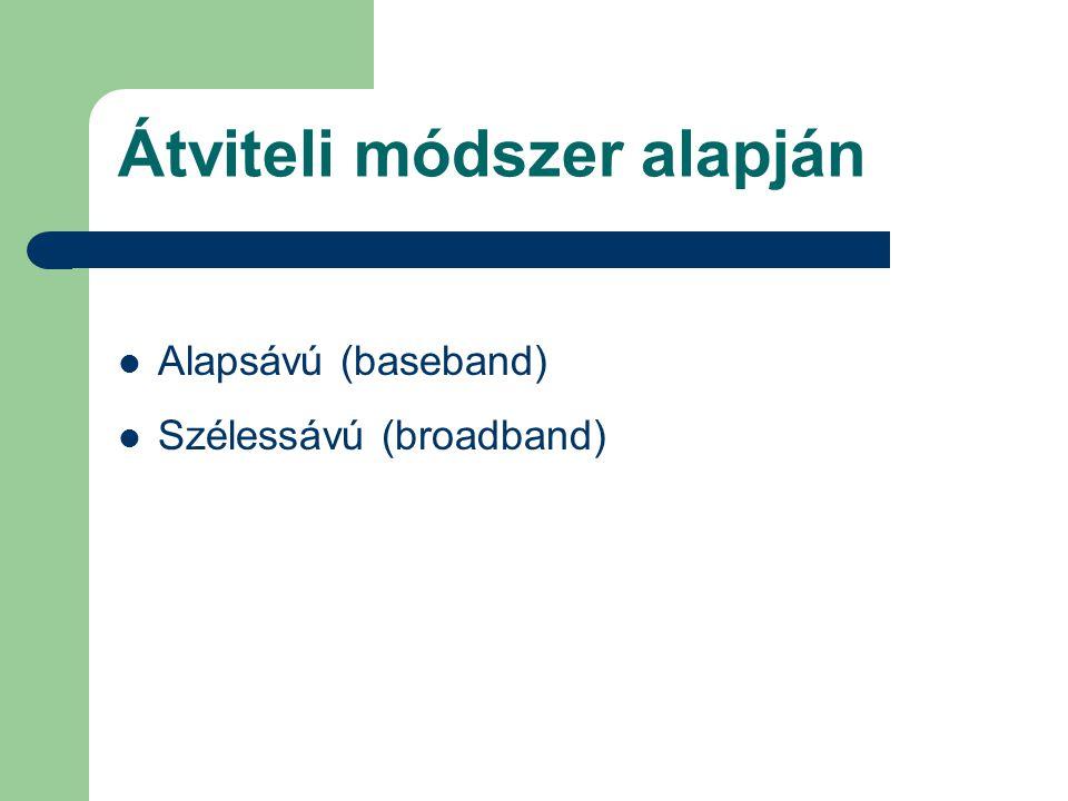 Átviteli módszer alapján Alapsávú (baseband) Szélessávú (broadband)