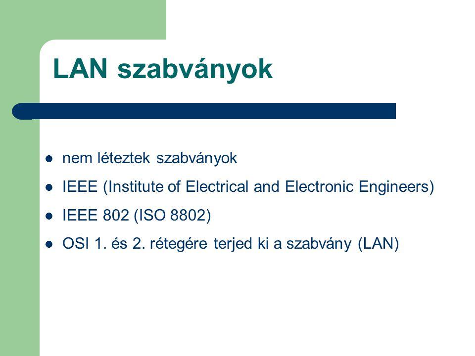 nem léteztek szabványok IEEE (Institute of Electrical and Electronic Engineers) IEEE 802 (ISO 8802) OSI 1. és 2. rétegére terjed ki a szabvány (LAN)