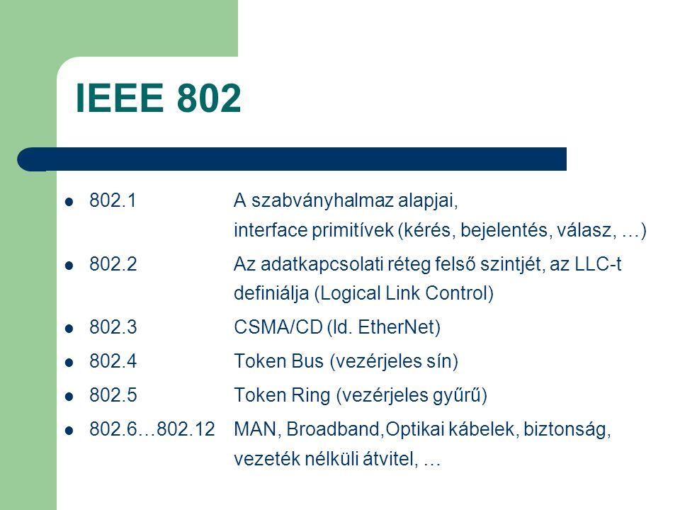IEEE 802 802.1A szabványhalmaz alapjai, interface primitívek (kérés, bejelentés, válasz, …) 802.2Az adatkapcsolati réteg felső szintjét, az LLC-t defi