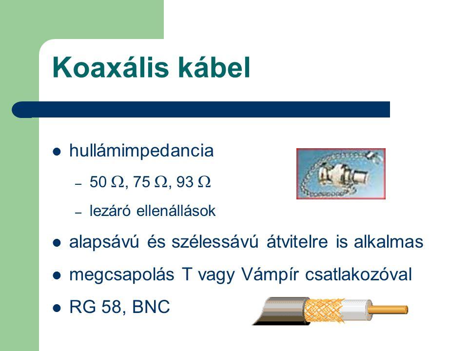 Koaxális kábel hullámimpedancia – 50 , 75 , 93  – lezáró ellenállások alapsávú és szélessávú átvitelre is alkalmas megcsapolás T vagy Vámpír csatla