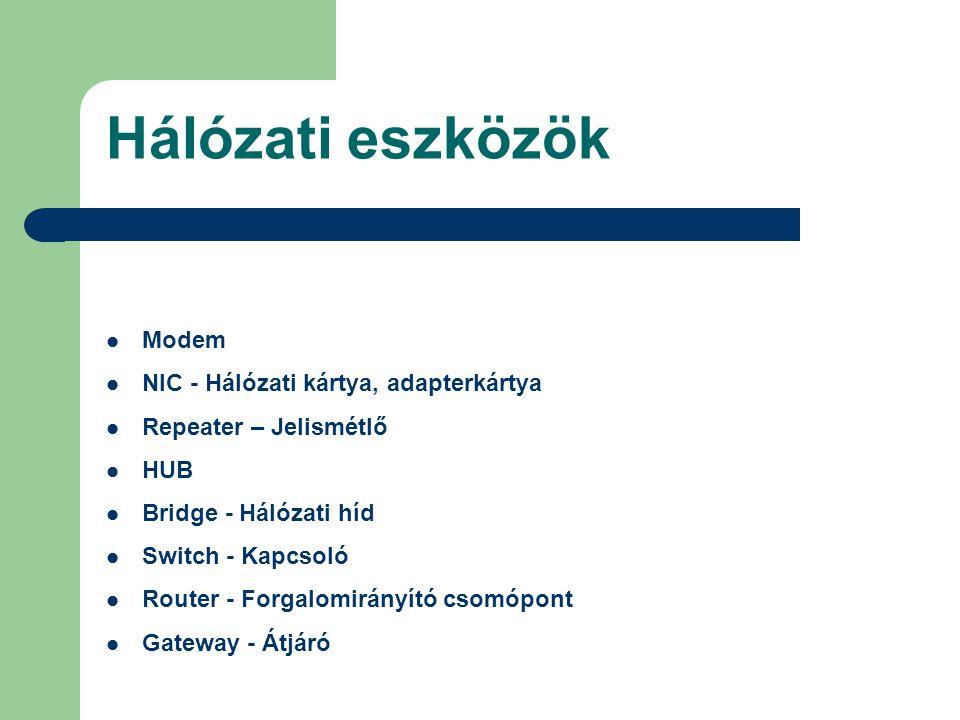 Hálózati eszközök Modem NIC - Hálózati kártya, adapterkártya Repeater – Jelismétlő HUB Bridge - Hálózati híd Switch - Kapcsoló Router - Forgalomirányí